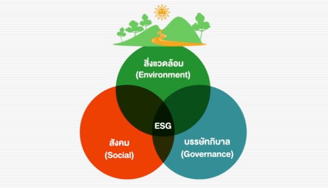 ลงทุนหุ้น ESG คืออะไร